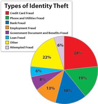 Research paper on cyber crime wikipedia - clubcatadorescl
